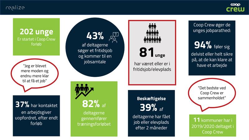 CoopCrew_Infographic